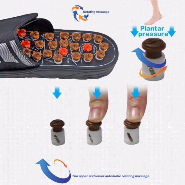 נעלי בית - לבריאות הגוף - מרגישים עייפות לאלו שיש כאבי גב
