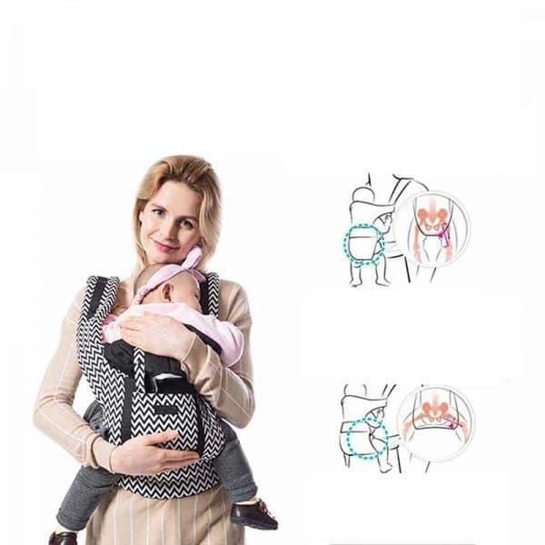 מנשא קנגורו לתינוק תנוחות נוח נסיעות לבית מתנות לתינוקות לאימהות יולדות לרכישה אונליין לוקו0ט מומלץ